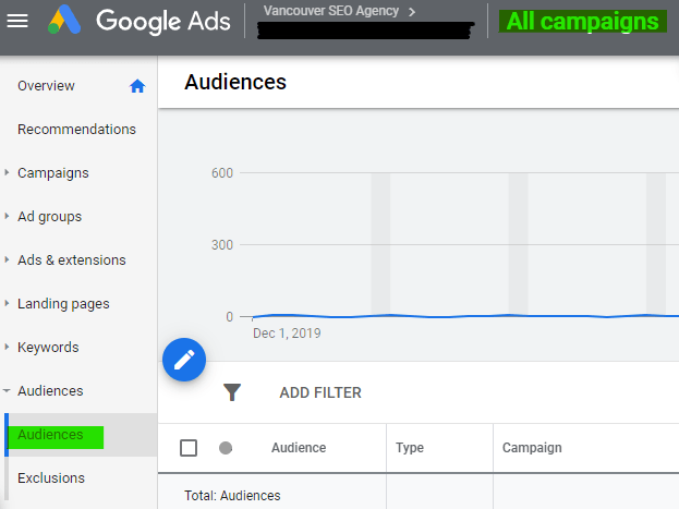 Audiences in Google Ads Dashboard