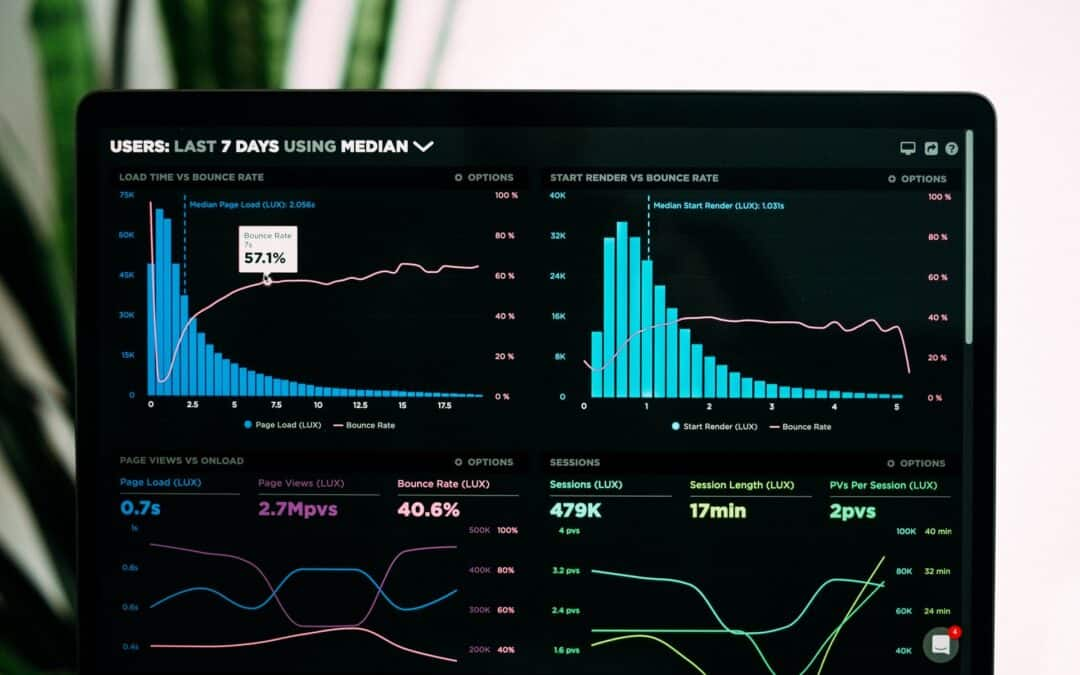 7 Affordable Marketing Analytics Tools to Save Your Money