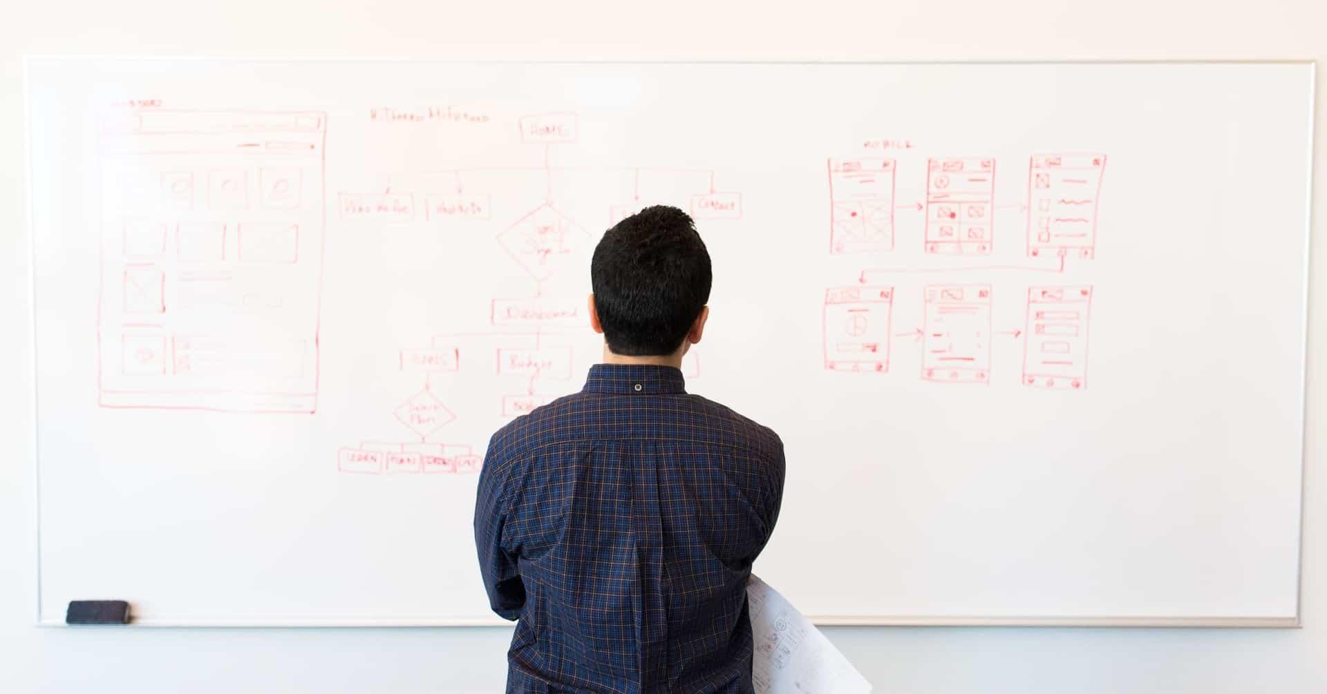 Internal Linking for Blogs